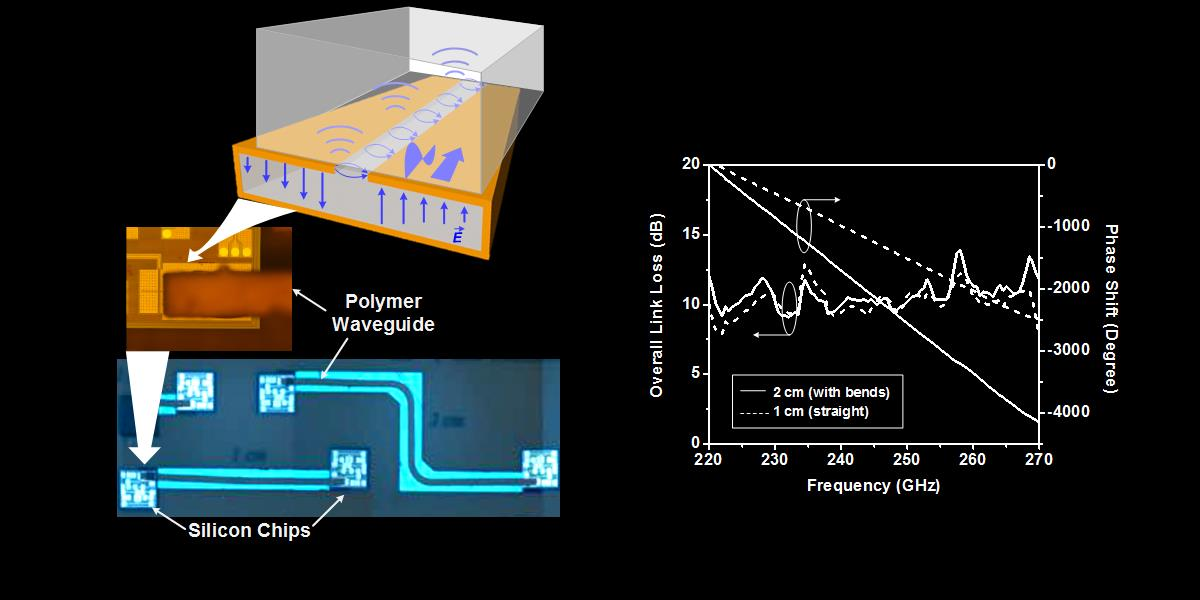 MIT Terahertz Integrated Electronics Group -- Professor Ruonan Han
